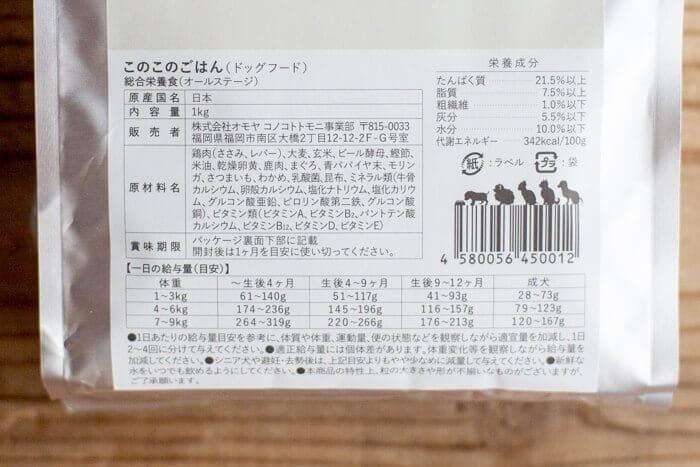 このこのごはんドッグフードの原材料成分表示
