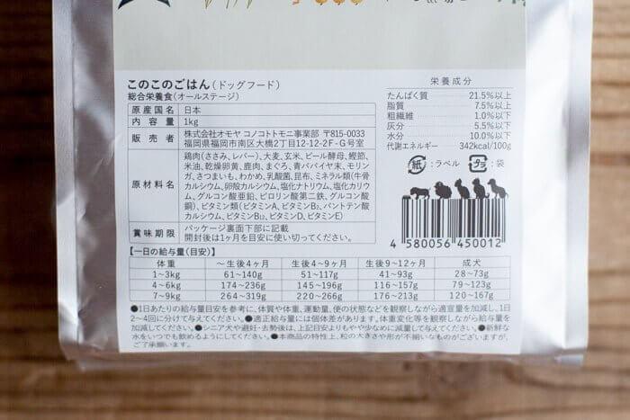 このこのごはんドッグフードの原材料や成分